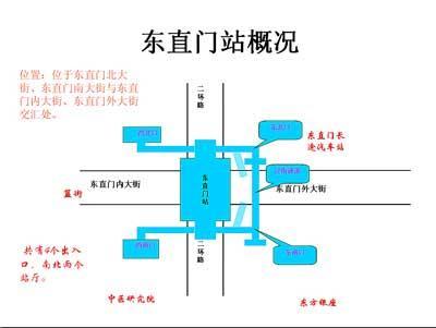 北京东直门有行李寄存的地方吗?